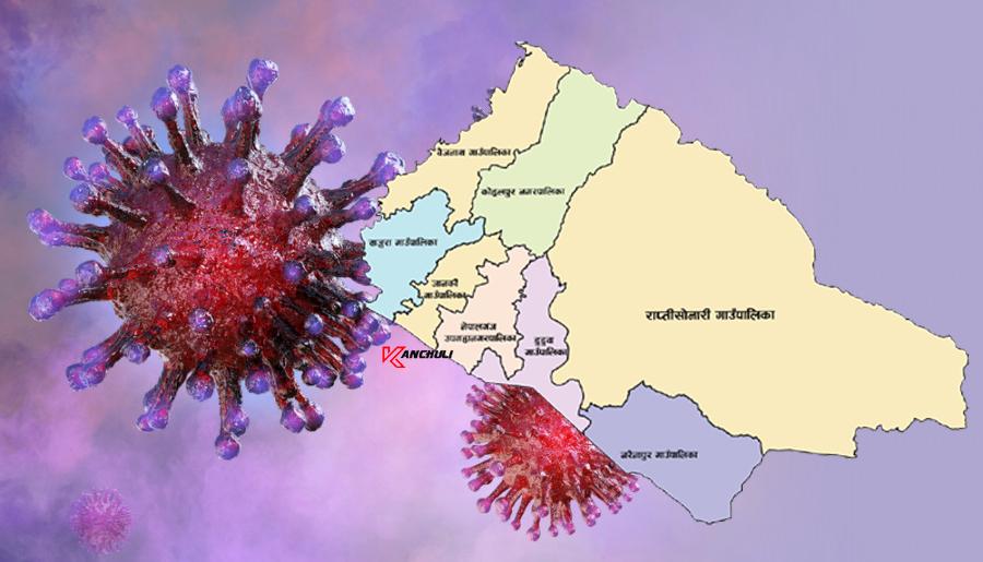 बाँकेका थप ३२ जनामा कोरोना संक्रमण